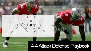4-4 Attack Defense Playbook