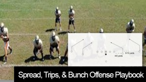 Spread, Trips, & Bunch Offense Playbook